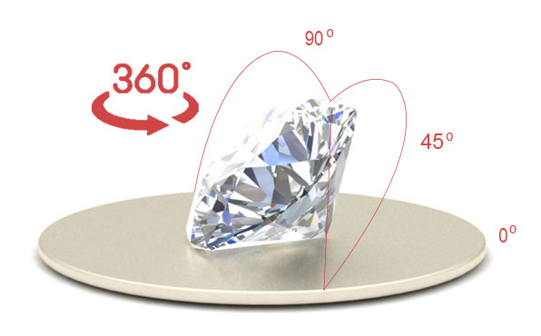 360 degree of cushion cut diamonds