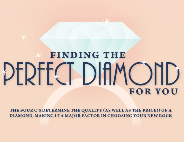 Are You Buying The Right Diamond