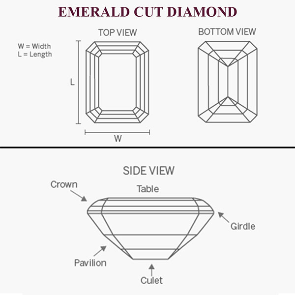 emerald cut diamond gia certified diamonds fascinating