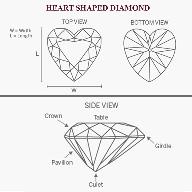 how to cut a clementine in a heart shape
