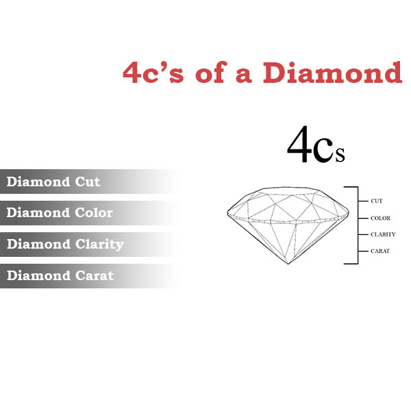 4cs of diamond