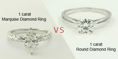 Know How Your 1 Carat Diamond Ring Looks Like In Real - Fascinating ... a61fdfe1a039