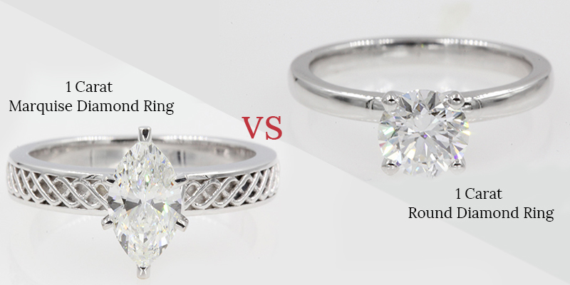Know How Your 1 Carat Diamond Ring Looks Like In Real Fascinating Diamonds Blog